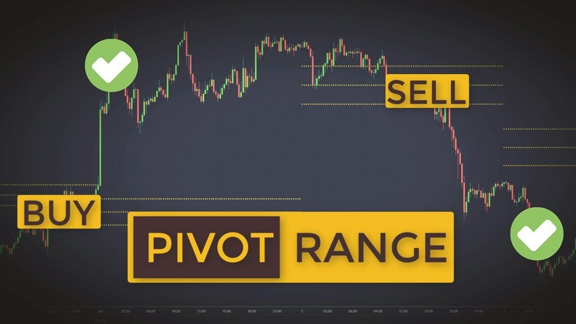 Day Trading Pivot Points With A Twist | Best ETF CFD Stock Trading Strategy