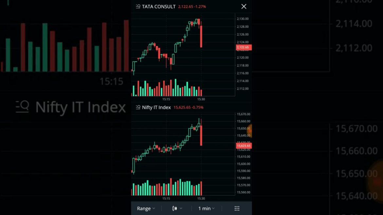 Webull Free Stock Trading Mobile App