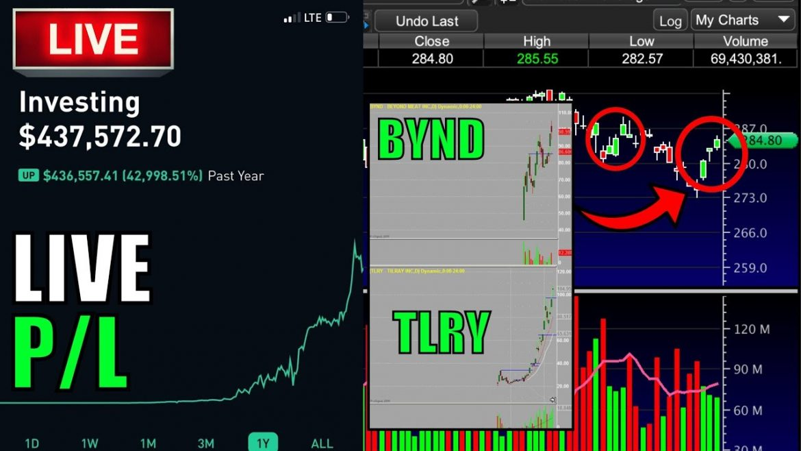 SOMETHING IS ABOUT TO HAPPEN!!! – BYND STOCK RALLY – Day Trading, Option Trading & Stock Market News