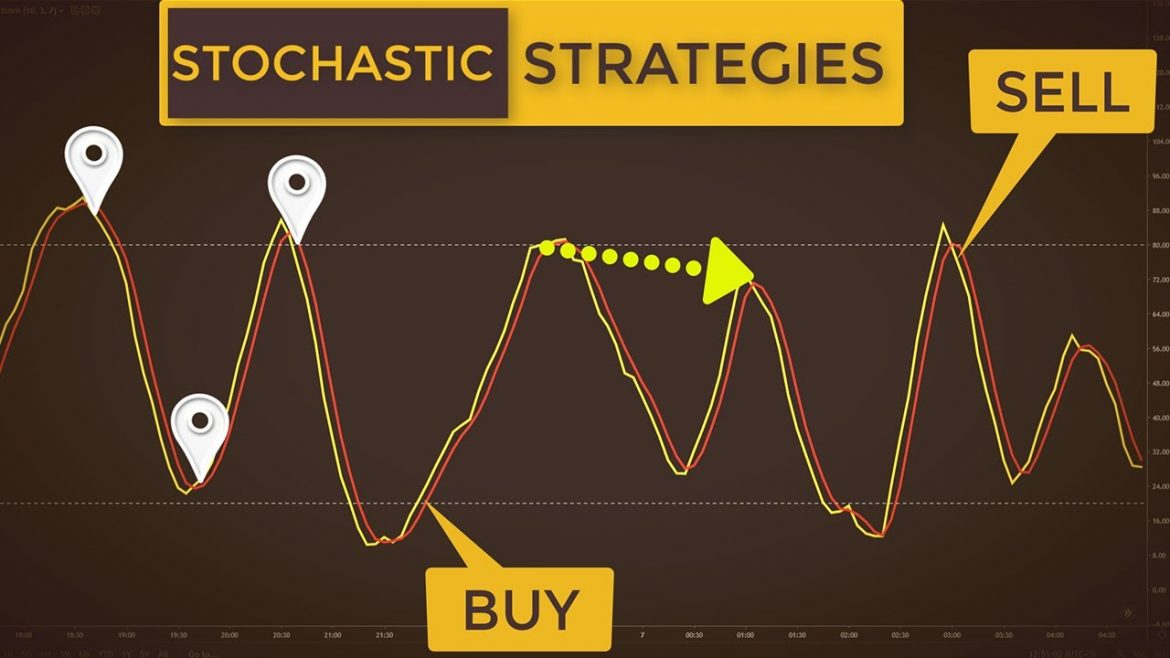Effortless Stochastic Day Trading Strategies | Best Ways To Trade With Stochastic Indicator