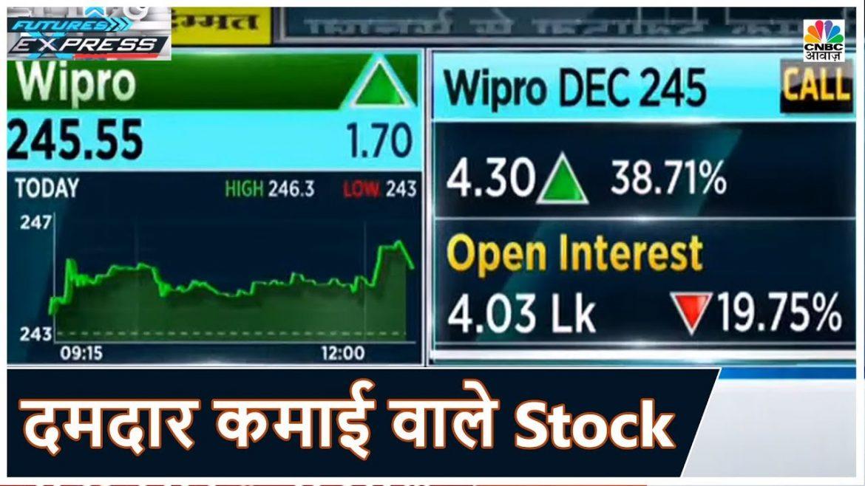 दमदार कमाई वाले Stock Options की रणनीति   Futures Express   CNBC Awaaz