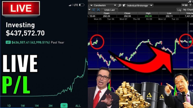 TRADE WAR ESCALATES – Live Trading, Robinhood Options, Day Trading & STOCK MARKET NEWS TODAY