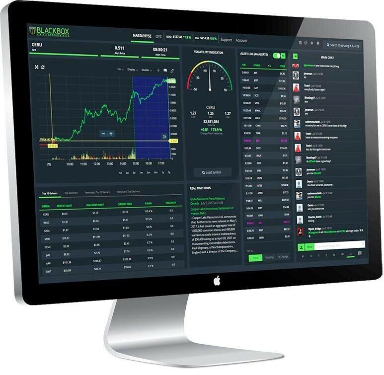Options Trading FREE – Dark Pool – Stocks- How To Follow Smart Money