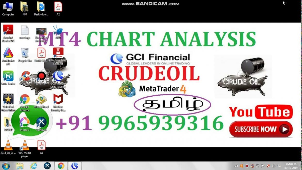 MT4 CHART FREE DOWNLOAD WITH CURRENCY/STOCKS/CRUDEOIL/GOLD LIVE TRADING TECHNICAL FOR BEGINNERS