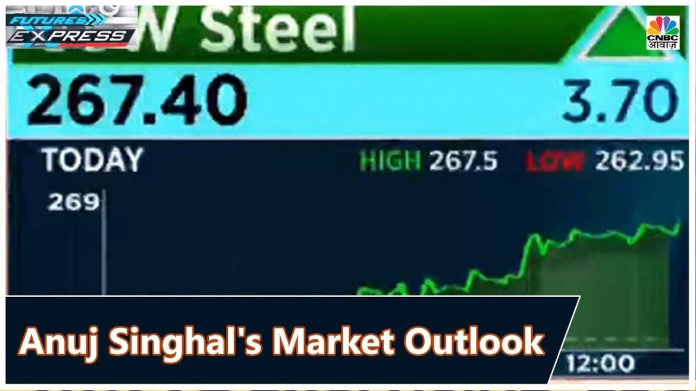 Anuj Singhal से जानें आज बाजार का हाल  | Futures Express | CNBC Awaaz