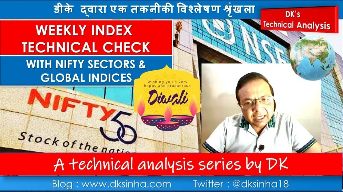 NIFTY, ITS SECTORS & GLOBAL INDICES (Weekly Technical)#stocks #TechnicalAnalysis #Trading