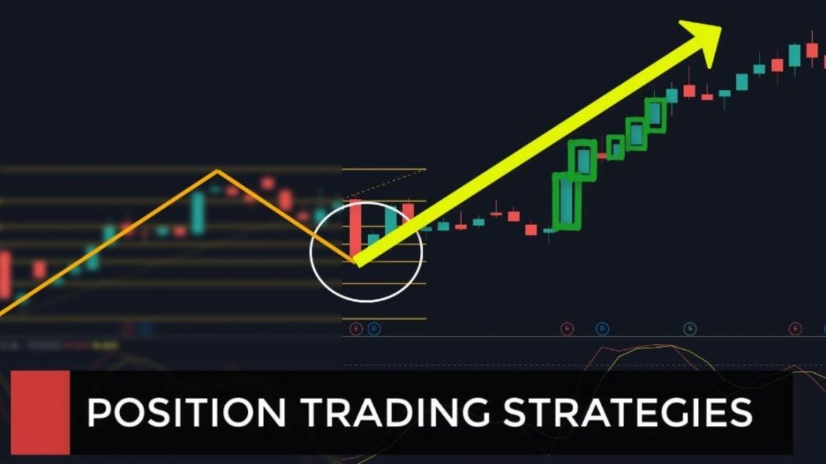 Position Trading Strategies | Long-Term Forex and CFD Stock Trading