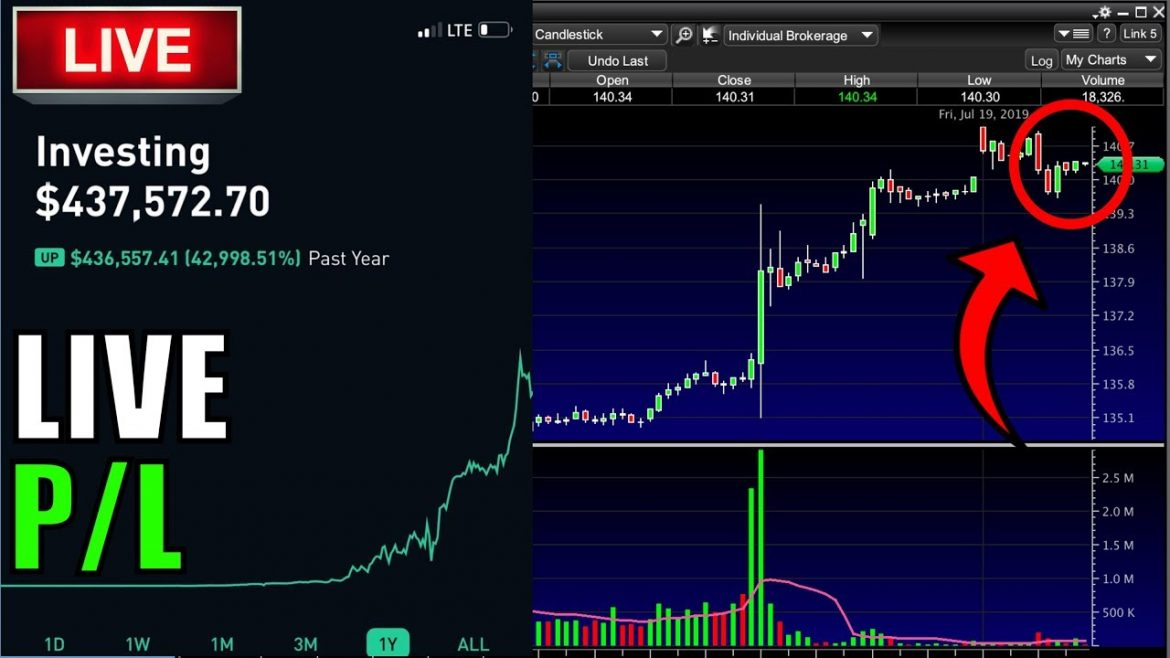 FACEBOOK EARNINGS CALL LIVE & TESLA EARNINGS – Live Trading, Day Trading & Option Trading LIVE