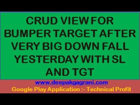 CRUD OIL BUY CALL BUT WHAT IS SL AND BUMPER TARGET WATCH AND LEARN AND EARN JUST FOR EDUCATIONAL