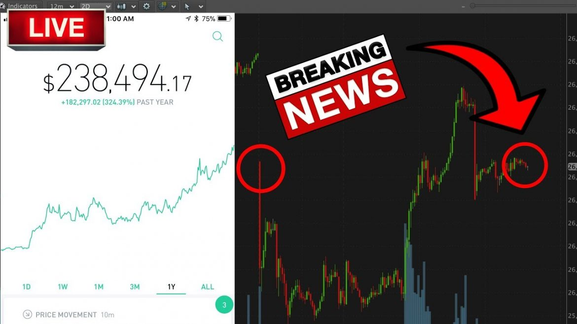 TRADE WAR BRINGING STOCKS DOWN AGAIN – Day Trading LIVE, Option Trading, Chat & Stock Market News