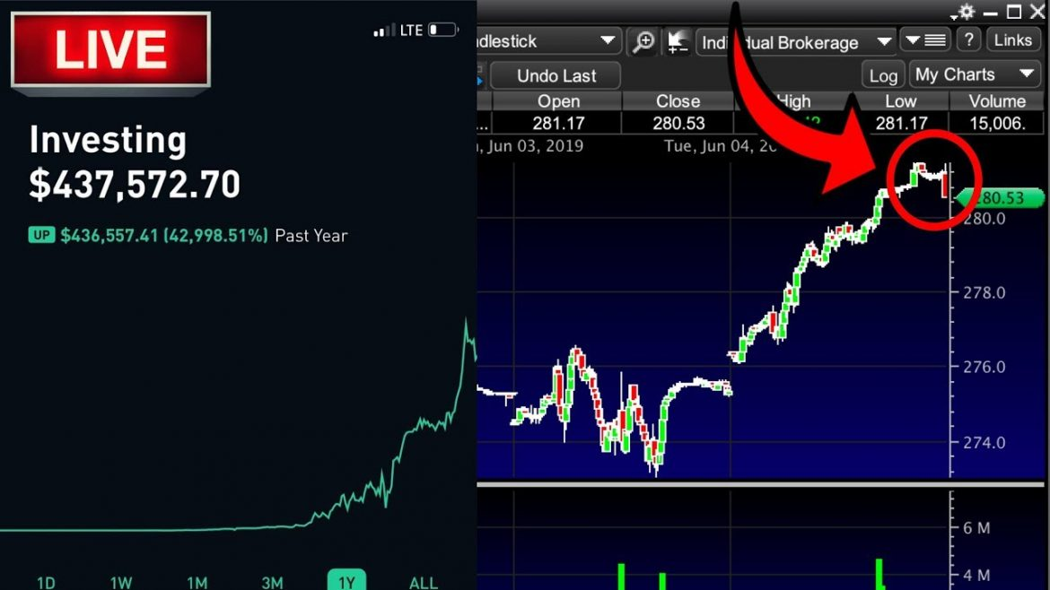 THE STOCK MARKET IS GOING TO DECIDE! – Day Trading, Option Trading LIVE & Stock Market News