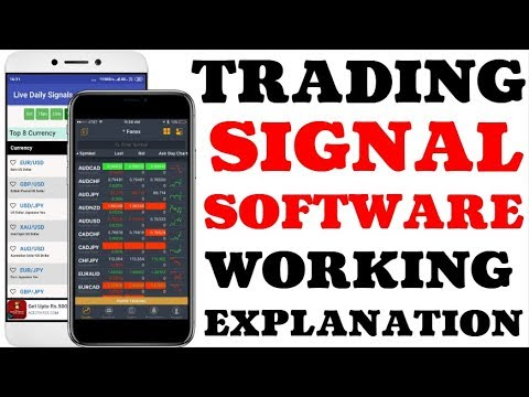 Free Technical Analysis Signals Software For Easy Trading With Buy Sell Signals | Explanation [2019]