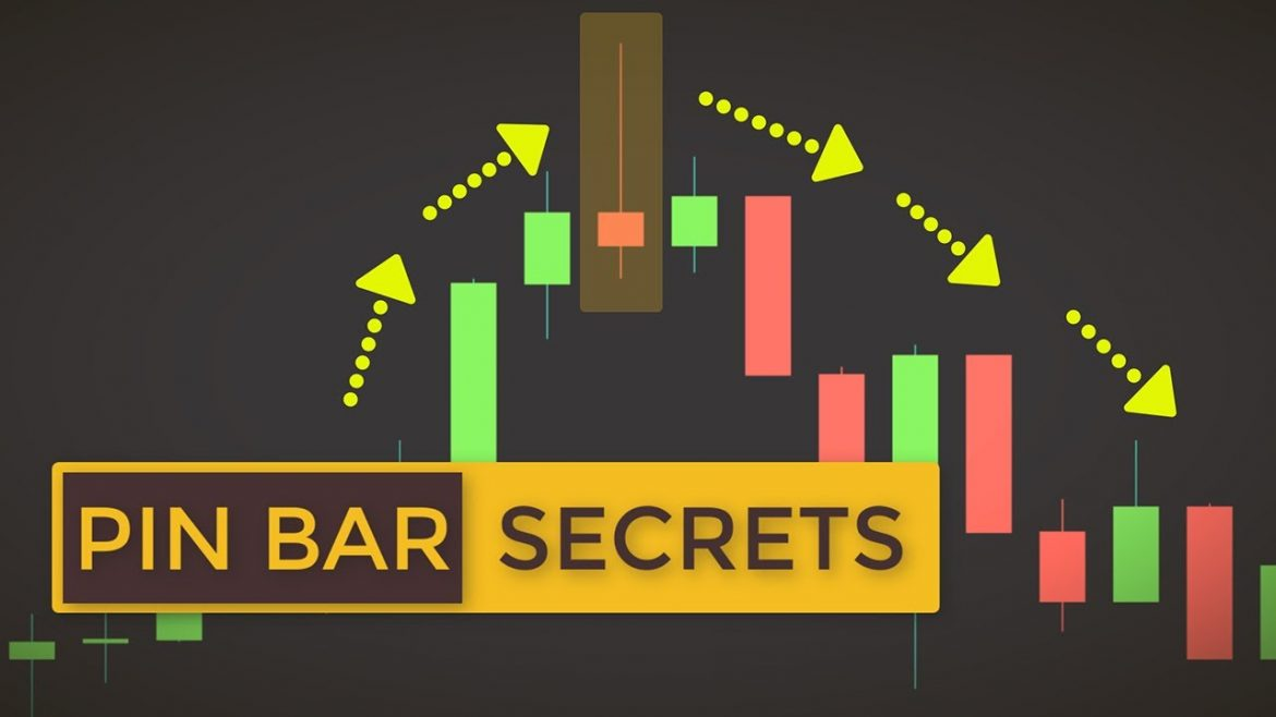 BEST Forex Candlestick Reversal Pattern (How To Trade Price Action With PIN BARS)