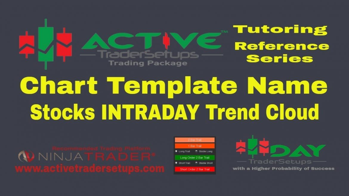 Stocks Intraday Trend Cloud Session Inflection  – Active Trader Setups Trading Package
