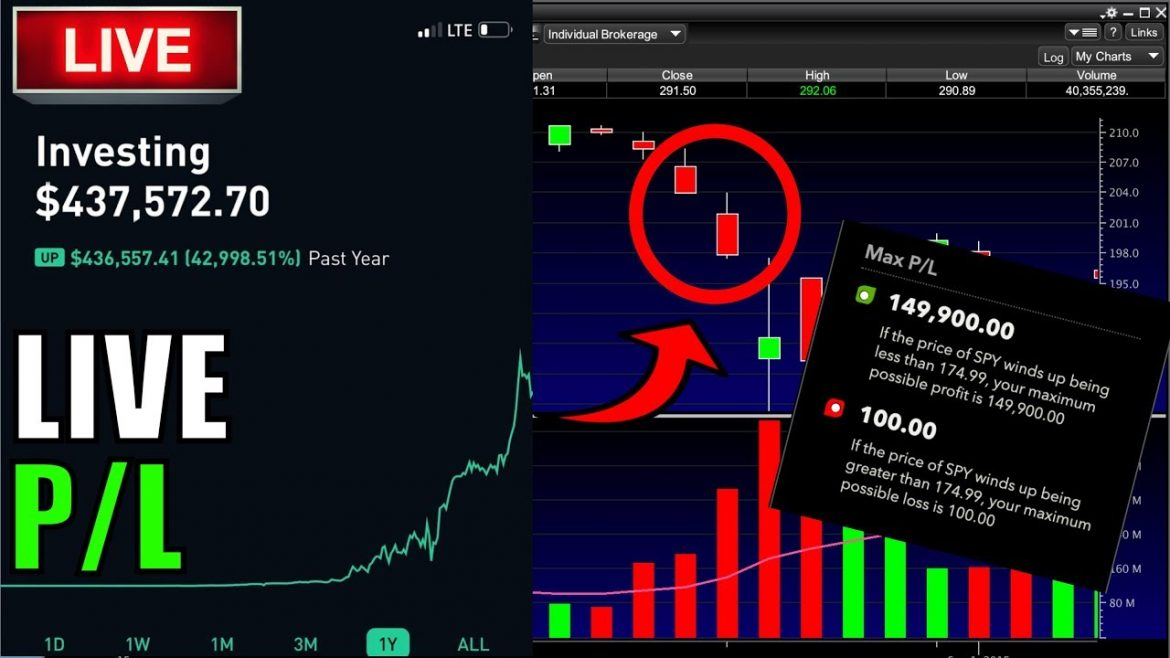 STOCKS AT ALL TIME HIGHS!   – Day Trading Live, Option Trading, Robinhood App , Finance & Stock News