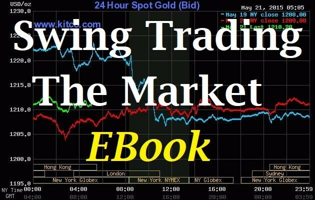 Swing Trading the Market Learn Investment Stock Market Trade Secrets Investing