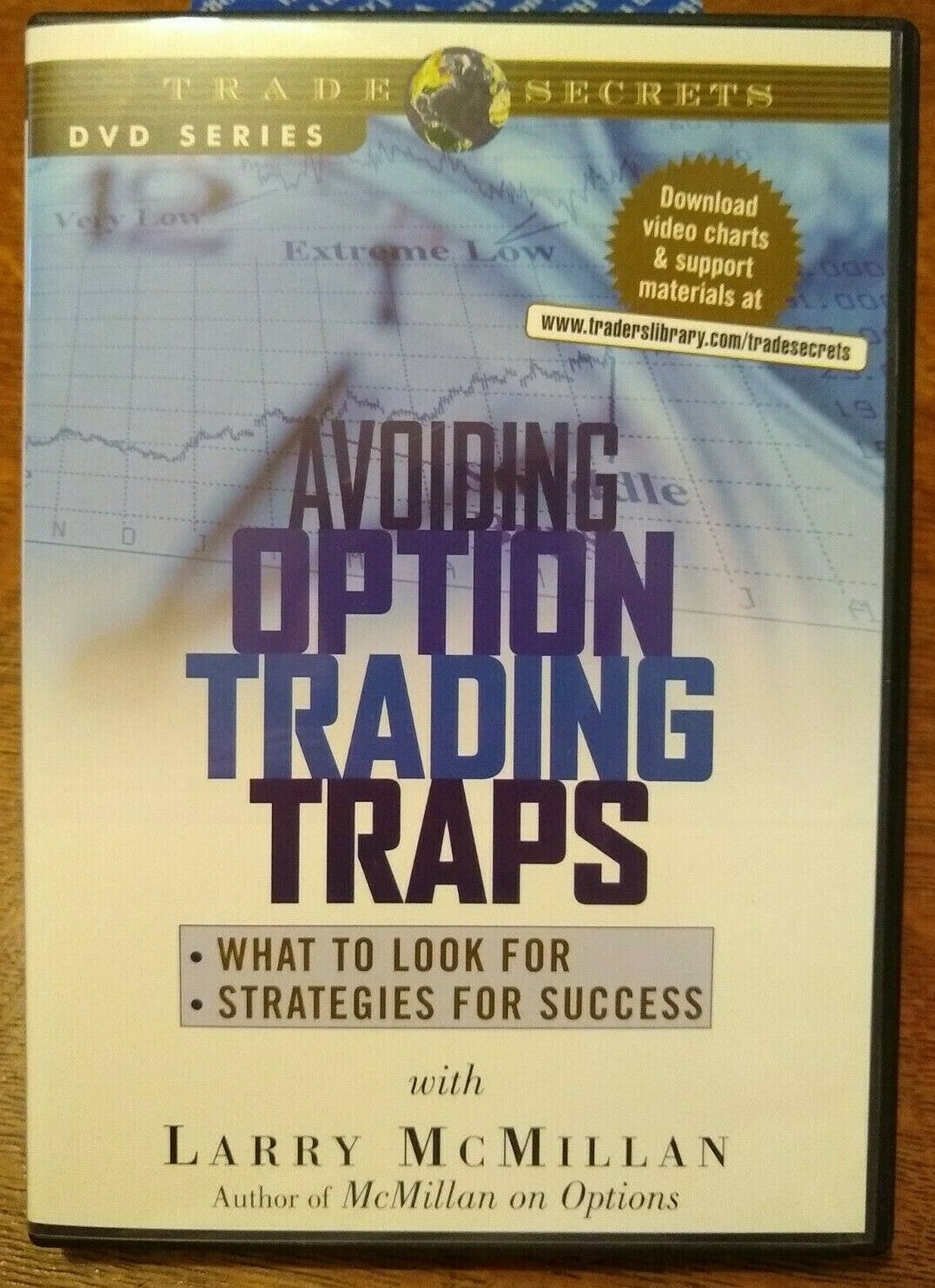 Avoiding Option Trading Traps DVD Strategy Put Call Risk Stock Bond Equity Trade