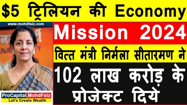 NIRMALA SITHARAMAN Latest News | Latest Stock Market News | Latest Share Market News Today In Hindi