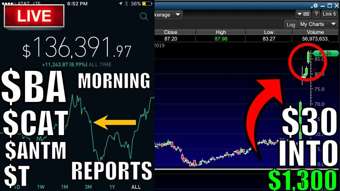 MSFT, TSLA, & FB EARNINGS CALL – Live Trading, Day Trading, Option Trading LIVE,  Stock News & Chat!