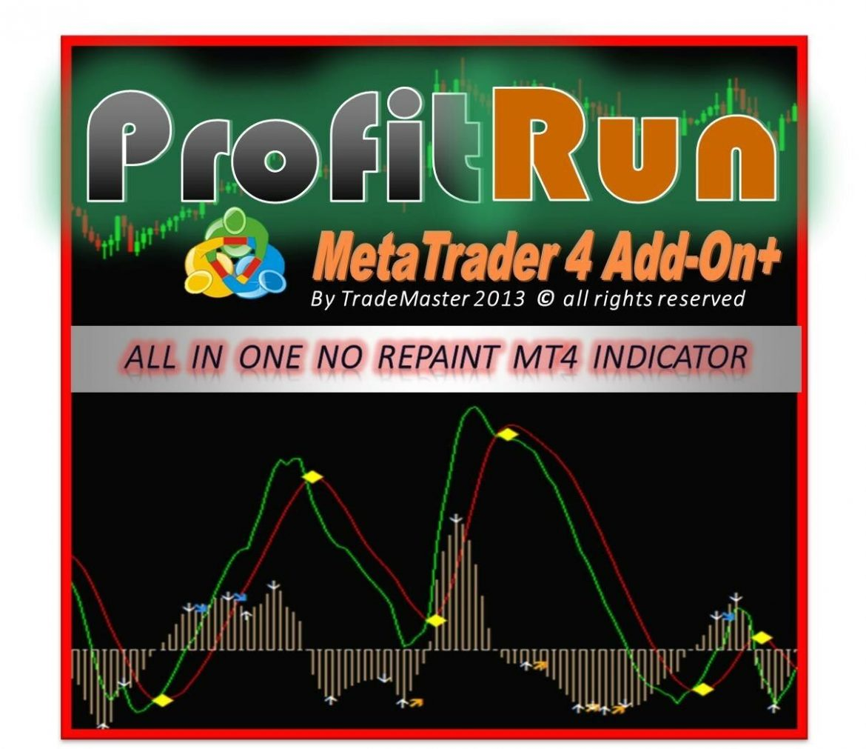 **ProfitRun** No Repaint Indicator Meta Trader MT4 FOREX STOCKS FUTURES Trading