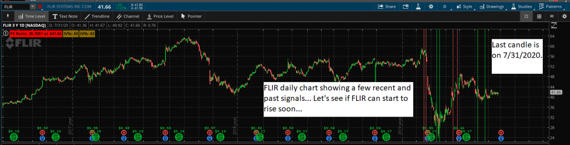 ThinkorSwim (TOS) Trading Stocks&Options Optionsforcash  w/NEW SCANNER FEATURE!