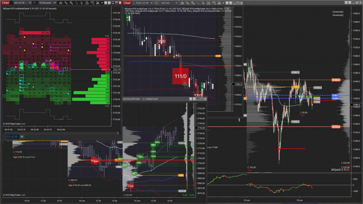 FOREX TRADING STRATEGY – FUTURES TRADING STRATEGY – STOCK TRADING STRATEGY