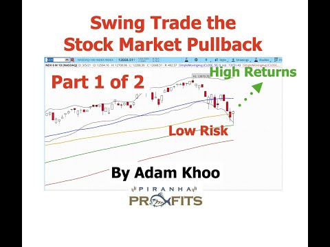 Swing Trading the Stock Market Pullback Part 1 of 2