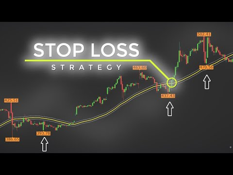 TOP 5 Ways To Set Stop Orders For Forex & Stock Trading (STOP LOSS Trading Strategy)