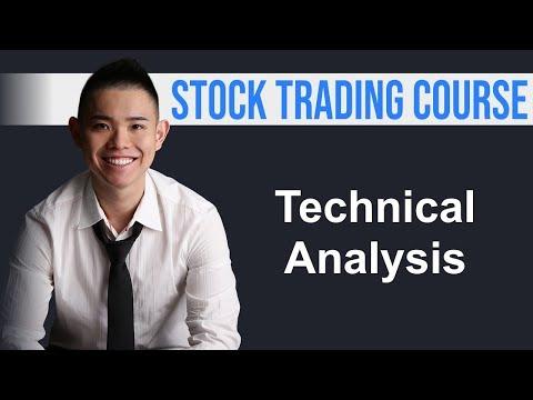 How To Analyze Stocks (Technical Analysis)