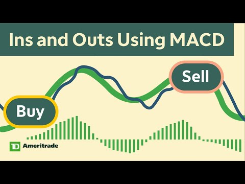 Trading Stocks with the MACD