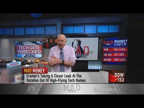 Jim Cramer breaks down how interest rates impact stock trading
