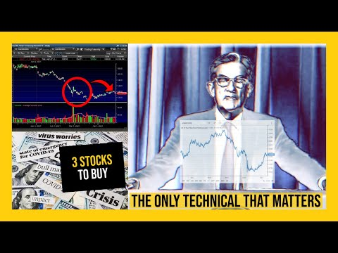 THE STOCK MARKET IS GOING TO GO CRAZY TOMORROW – My Watchlist – 3 Stocks That Will SURPRISE EARNINGS