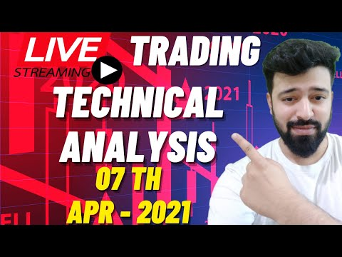 7th April Live Intraday Trading Bank Nifty Option Analysis #live #livetrading #nifty #banknifty
