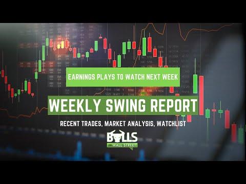 Stock Watch List & Market Analysis: Free Swing Trading Report 4/24