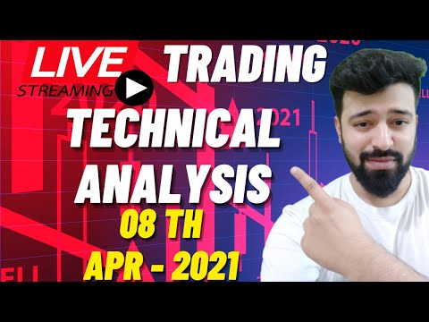 8th April Live Intraday Trading Bank Nifty Option Analysis #live #livetrading #nifty #banknifty