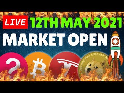 🔴LIVE – Day Trading, The Stock Market Is Crashing??? Nasdaq, QQQ, SP500, Bitcoin, TSLA,
