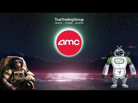 This Week's Stock Market Strategy & Matt Kohrs is Back Talking AMC – Learn Trade & Profit LIVE!