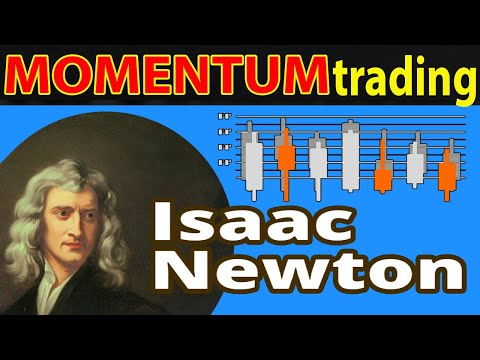 """🔴 Better Than MACD Indicator (?) – Forex & Stocks """"MOMENTUM CONTINUATION"""" Trading Strategy"""