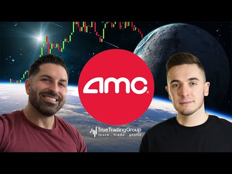How to Make Money Trading This Week + Matt Kohrs LIVE Discussing AMC Stock & The Overall Markets!