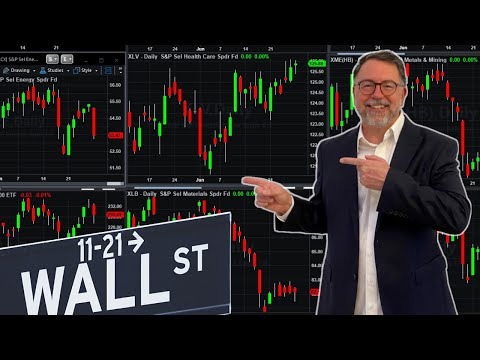 How to Find the Top Stocks to Buy   Set Up Your Trading Screens