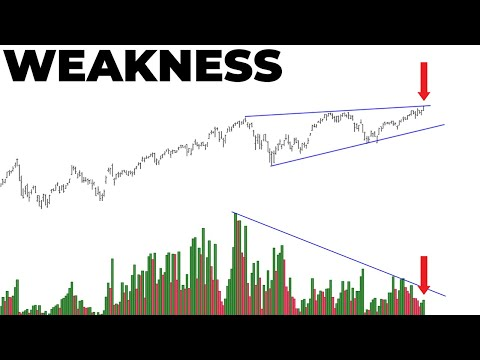 2021 SUMMER STOCK MARKET RALLY IS STARTING EARLY (THERE ARE SOME WARNING SIGNS)