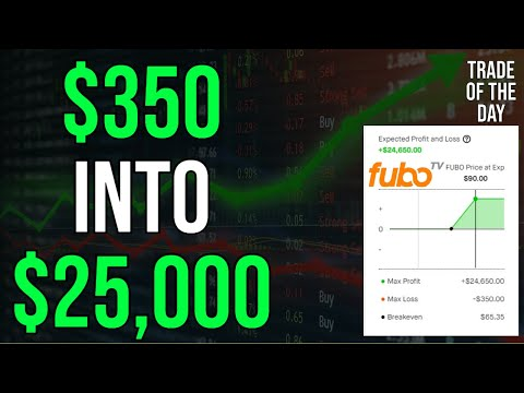 THE STOCK MARKET IS GETTING VOLATILE! – My Watchlist – 3 STOCKS TO BUY NOW!