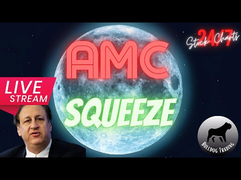 🔴 AMC Stock Price Live* 24/7 AMC and GME Prediction w/ Stock Market Commentary