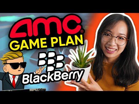 AMC Stock Selling Off? $AMC $BB Blackberry stock trading plan