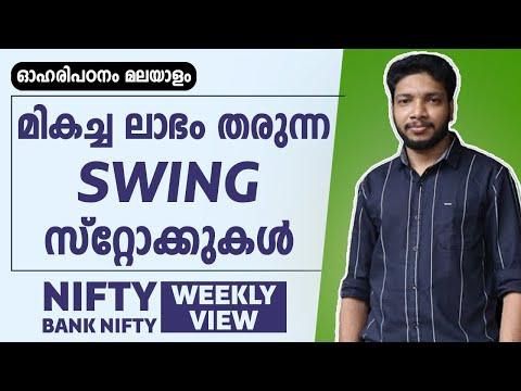 Stocks for Swing Trading | Breakout Swing Trading Stocks | Stock Trading Malayalam
