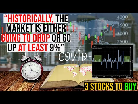 THE STOCK MARKET IS GOING TO BE VOLATILE IN SEPTEMBER! – 3 Stocks to BUY NOW!
