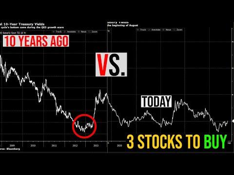 Did The Stock Market Just Peak? – 3 STOCKS TO BUY NOW! –  Market Recap