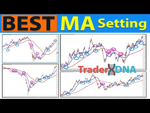 🔴 Best Moving Average (SMA) Setting and Trading Strategy in Forex & Stock Market (MUST KNOW)