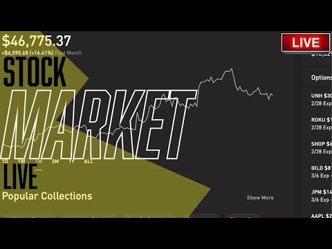 STOCKS GAP DOWN!! – Live Trading, DOW & S&P, Stock Picks, Day Trading & STOCK NEWS