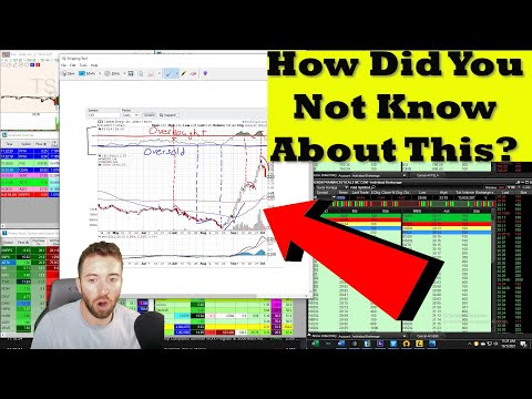 This Video Will Teach You The BEST Stock Trading Indicators!
